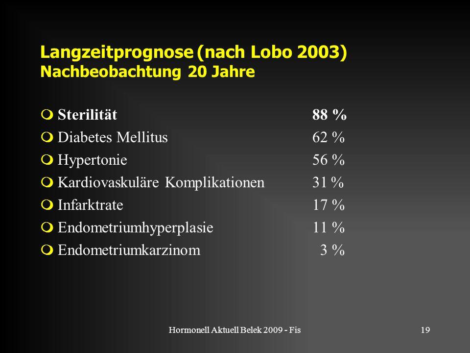 Hormonell Aktuell Belek 2009 - Fis19 Langzeitprognose (nach Lobo 2003) Nachbeobachtung 20 Jahre  Sterilität 88 %  Diabetes Mellitus 62 %  Hypertonie 56 %  Kardiovaskuläre Komplikationen 31%  Infarktrate 17 %  Endometriumhyperplasie 11 %  Endometriumkarzinom 3 %