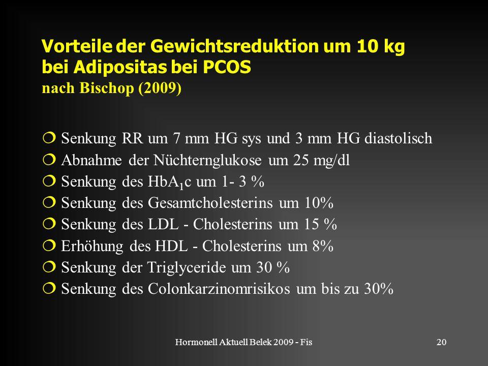 Hormonell Aktuell Belek 2009 - Fis20 Vorteile der Gewichtsreduktion um 10 kg bei Adipositas bei PCOS nach Bischop (2009)  Senkung RR um 7 mm HG sys und 3 mm HG diastolisch  Abnahme der Nüchternglukose um 25 mg/dl  Senkung des HbA 1 c um 1- 3 %  Senkung des Gesamtcholesterins um 10%  Senkung des LDL - Cholesterins um 15 %  Erhöhung des HDL - Cholesterins um 8%  Senkung der Triglyceride um 30 %  Senkung des Colonkarzinomrisikos um bis zu 30%