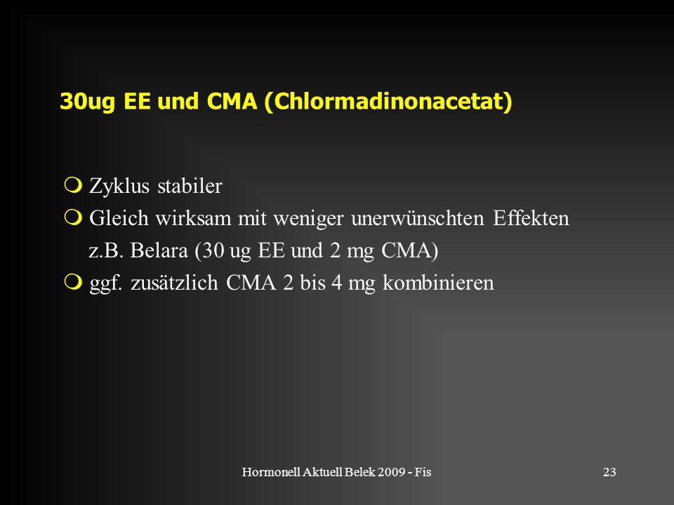 Hormonell Aktuell Belek 2009 - Fis23 30ug EE und CMA (Chlormadinonacetat)  Zyklus stabiler  Gleich wirksam mit weniger unerwünschten Effekten z.B. B