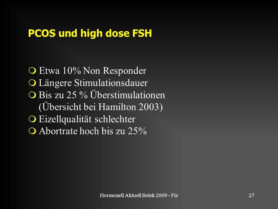 Hormonell Aktuell Belek 2009 - Fis27 PCOS und high dose FSH  Etwa 10% Non Responder  Längere Stimulationsdauer  Bis zu 25 % Überstimulationen (Übersicht bei Hamilton 2003)  Eizellqualität schlechter  Abortrate hoch bis zu 25%