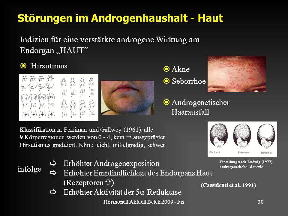 """Hormonell Aktuell Belek 2009 - Fis30 Störungen im Androgenhaushalt - Haut Indizien für eine verstärkte androgene Wirkung am Endorgan """"HAUT""""  Hirsutim"""