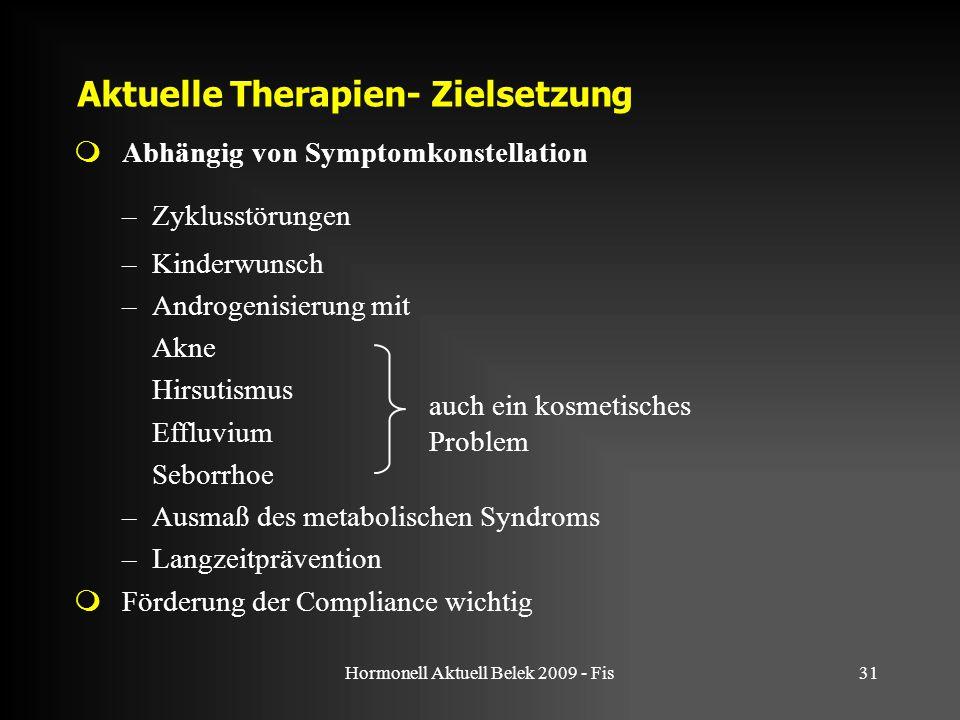 Hormonell Aktuell Belek 2009 - Fis31 Aktuelle Therapien- Zielsetzung  Abhängig von Symptomkonstellation –Zyklusstörungen –Kinderwunsch –Androgenisier