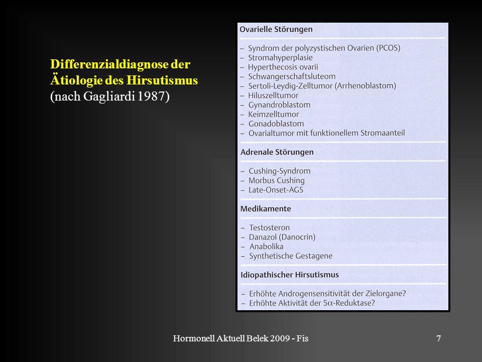 Hormonell Aktuell Belek 2009 - Fis7 Differenzialdiagnose der Ätiologie des Hirsutismus (nach Gagliardi 1987)