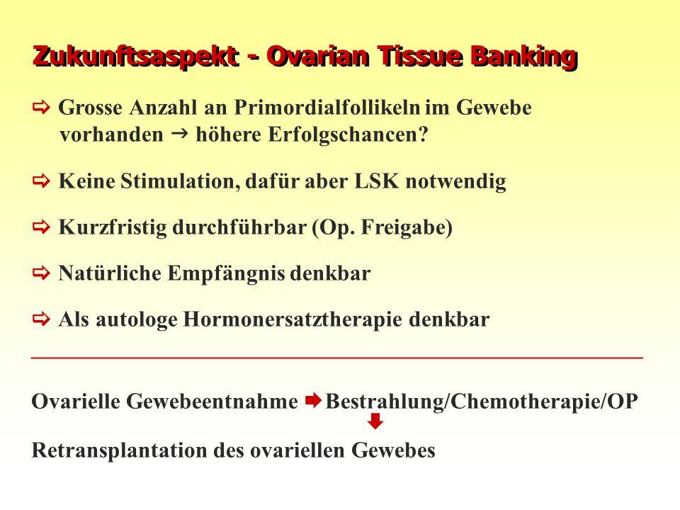 Zukunftsaspekt - Ovarian Tissue Banking  Grosse Anzahl an Primordialfollikeln im Gewebe vorhanden  höhere Erfolgschancen?  Keine Stimulation, dafür