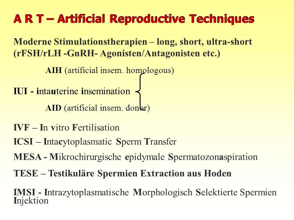 A R T – Artificial Reproductive Techniques Moderne Stimulationstherapien – long, short, ultra-short (rFSH/rLH -GnRH- Agonisten/Antagonisten etc.) AIH