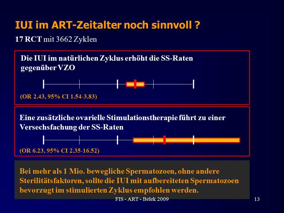 IUI im ART-Zeitalter noch sinnvoll ? 17 RCT mit 3662 Zyklen Die IUI im natürlichen Zyklus erhöht die SS-Raten gegenüber VZO (OR 2.43, 95% CI 1.54-3.83