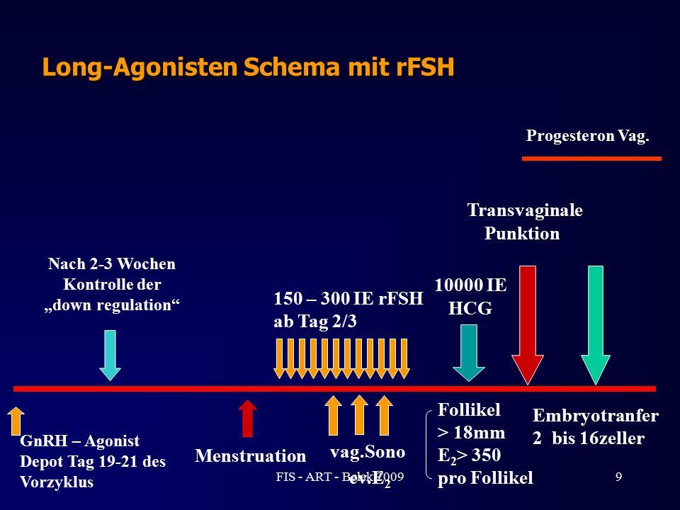 9 Long-Agonisten Schema mit rFSH GnRH – Agonist Depot Tag 19-21 des Vorzyklus Menstruation 150 – 300 IE rFSH ab Tag 2/3 vag.Sono ev.E 2 Follikel > 18m