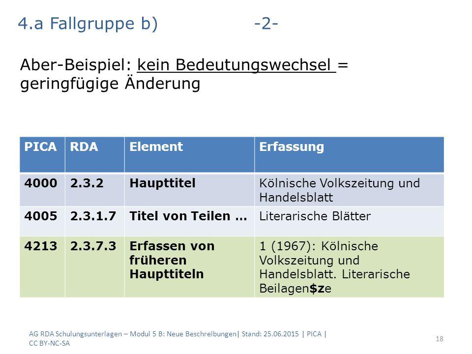 AG RDA Schulungsunterlagen – Modul 5 B: Neue Beschreibungen| Stand: 25.06.2015 | PICA | CC BY-NC-SA 18 Aber-Beispiel: kein Bedeutungswechsel = geringfügige Änderung PICARDAElementErfassung 40002.3.2HaupttitelKölnische Volkszeitung und Handelsblatt 40052.3.1.7Titel von Teilen …Literarische Blätter 42132.3.7.3Erfassen von früheren Haupttiteln 1 (1967): Kölnische Volkszeitung und Handelsblatt.
