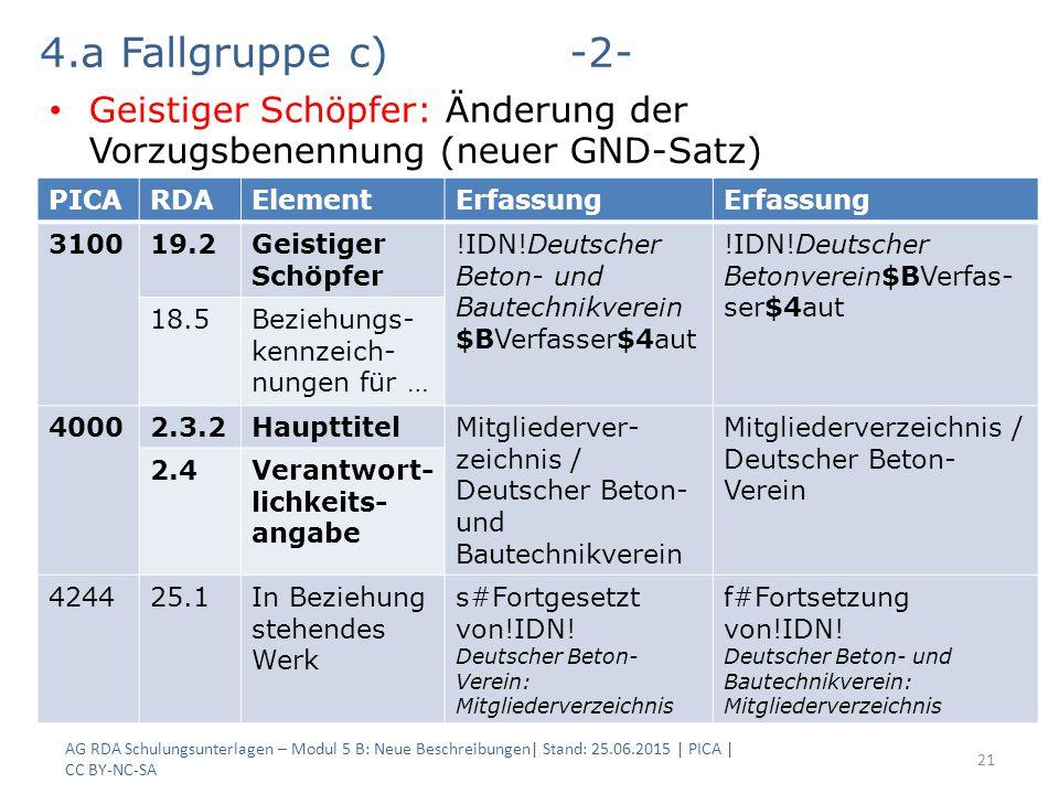 AG RDA Schulungsunterlagen – Modul 5 B: Neue Beschreibungen| Stand: 25.06.2015 | PICA | CC BY-NC-SA 21 4.a Fallgruppe c)-2- Geistiger Schöpfer: Änderung der Vorzugsbenennung (neuer GND-Satz) PICARDAElementErfassung 310019.2Geistiger Schöpfer !IDN!Deutscher Beton- und Bautechnikverein $BVerfasser$4aut !IDN!Deutscher Betonverein$BVerfas- ser$4aut 18.5Beziehungs- kennzeich- nungen für … 40002.3.2HaupttitelMitgliederver- zeichnis / Deutscher Beton- und Bautechnikverein Mitgliederverzeichnis / Deutscher Beton- Verein 2.4Verantwort- lichkeits- angabe 424425.1In Beziehung stehendes Werk s#Fortgesetzt von!IDN.