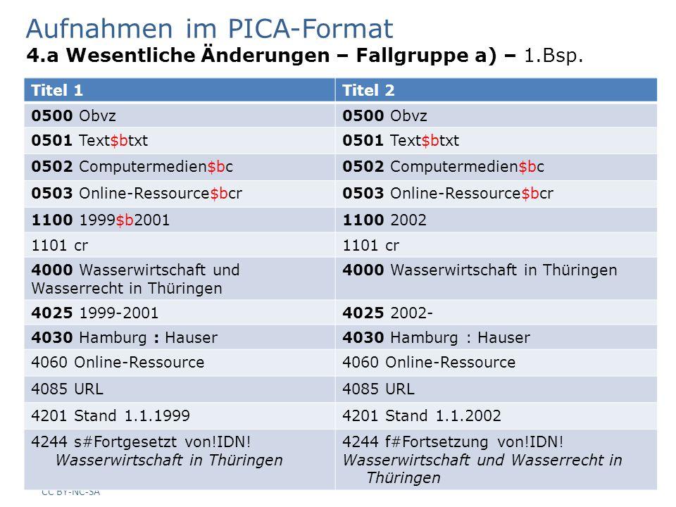 Aufnahmen im PICA-Format 4.a Wesentliche Änderungen – Fallgruppe a) – 1.Bsp.