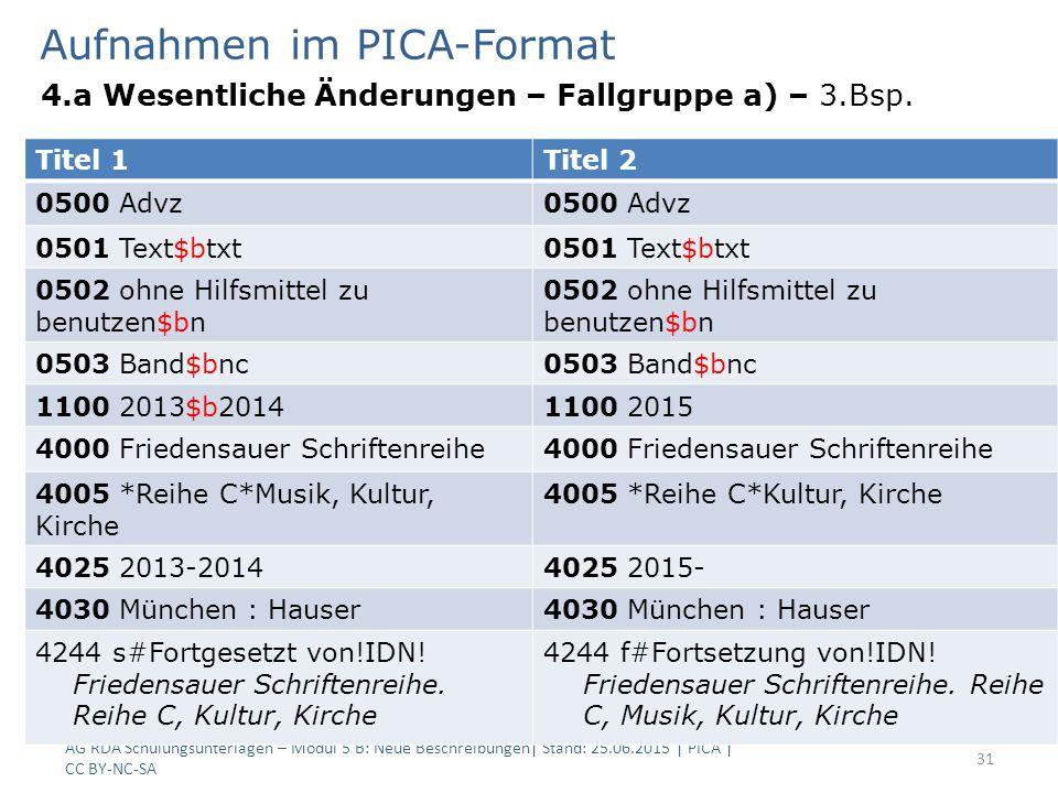 Aufnahmen im PICA-Format 4.a Wesentliche Änderungen – Fallgruppe a) – 3.Bsp. AG RDA Schulungsunterlagen – Modul 5 B: Neue Beschreibungen| Stand: 25.06