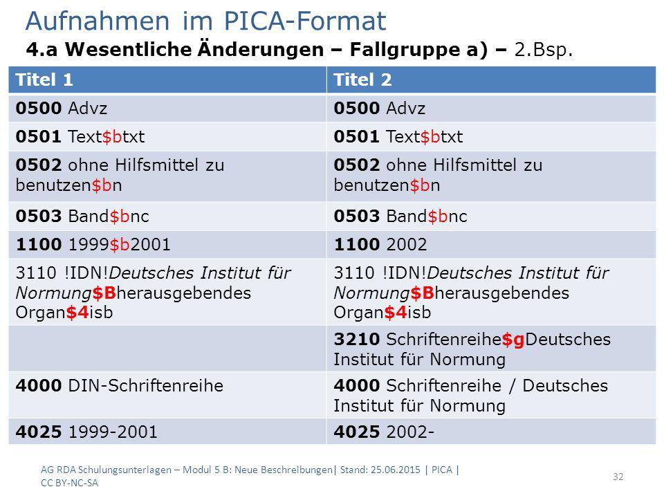 Aufnahmen im PICA-Format 4.a Wesentliche Änderungen – Fallgruppe a) – 2.Bsp. AG RDA Schulungsunterlagen – Modul 5 B: Neue Beschreibungen| Stand: 25.06