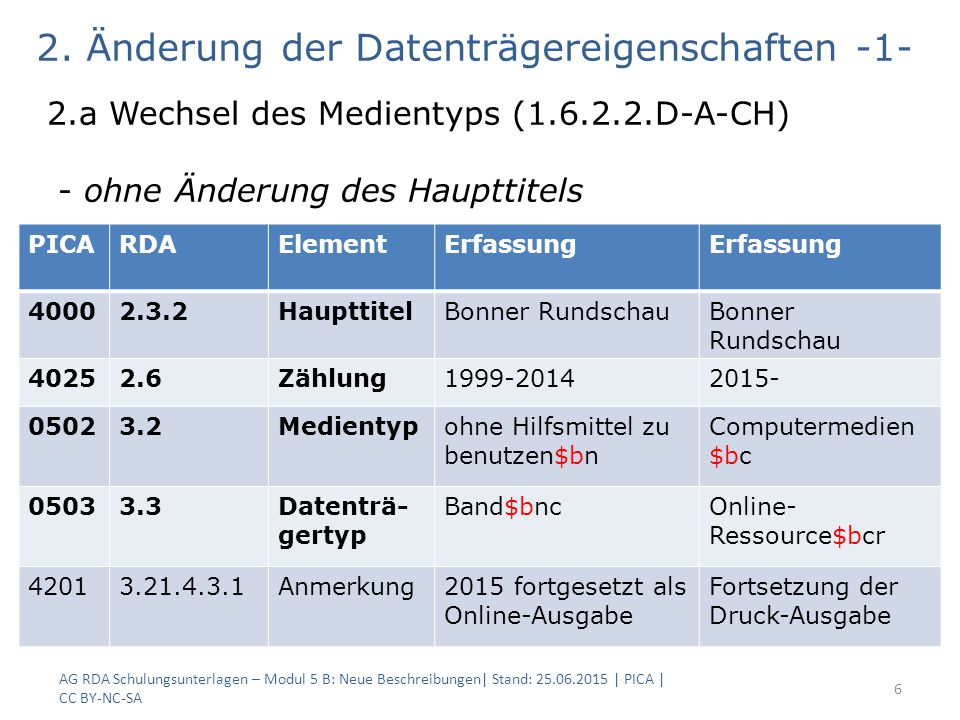 AG RDA Schulungsunterlagen – Modul 5 B: Neue Beschreibungen  Stand: 25.06.2015   PICA   CC BY-NC-SA 7 2.