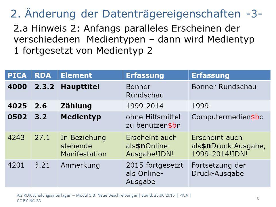 AG RDA Schulungsunterlagen – Modul 5 B: Neue Beschreibungen| Stand: 25.06.2015 | PICA | CC BY-NC-SA 8 2.
