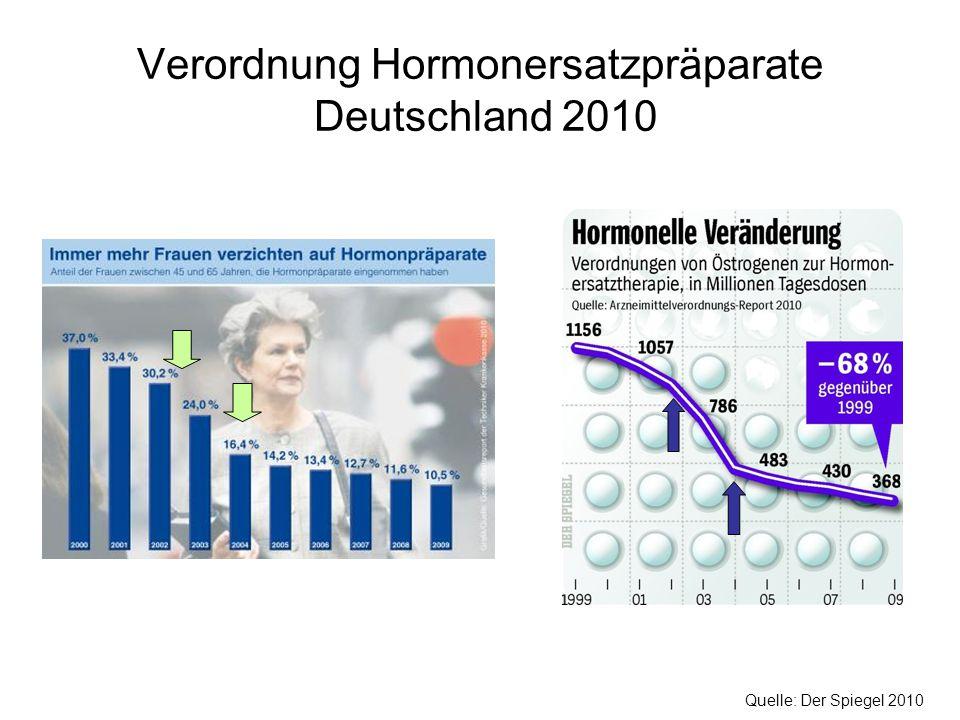 Verordnung Hormonersatzpräparate Deutschland 2010 Quelle: Der Spiegel 2010