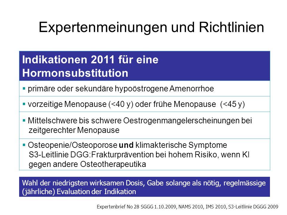 Indikationen 2011 für eine Hormonsubstitution  primäre oder sekundäre hypoöstrogene Amenorrhoe  vorzeitige Menopause (<40 y) oder frühe Menopause (<45 y)  Mittelschwere bis schwere Oestrogenmangelerscheinungen bei zeitgerechter Menopause  Osteopenie/Osteoporose und klimakterische Symptome S3-Leitlinie DGG:Frakturprävention bei hohem Risiko, wenn KI gegen andere Osteotherapeutika Wahl der niedrigsten wirksamen Dosis, Gabe solange als nötig, regelmässige (jährliche) Evaluation der Indikation Expertenmeinungen und Richtlinien Expertenbrief No 28 SGGG 1.10.2009, NAMS 2010, IMS 2010, S3-Leitlinie DGGG 2009