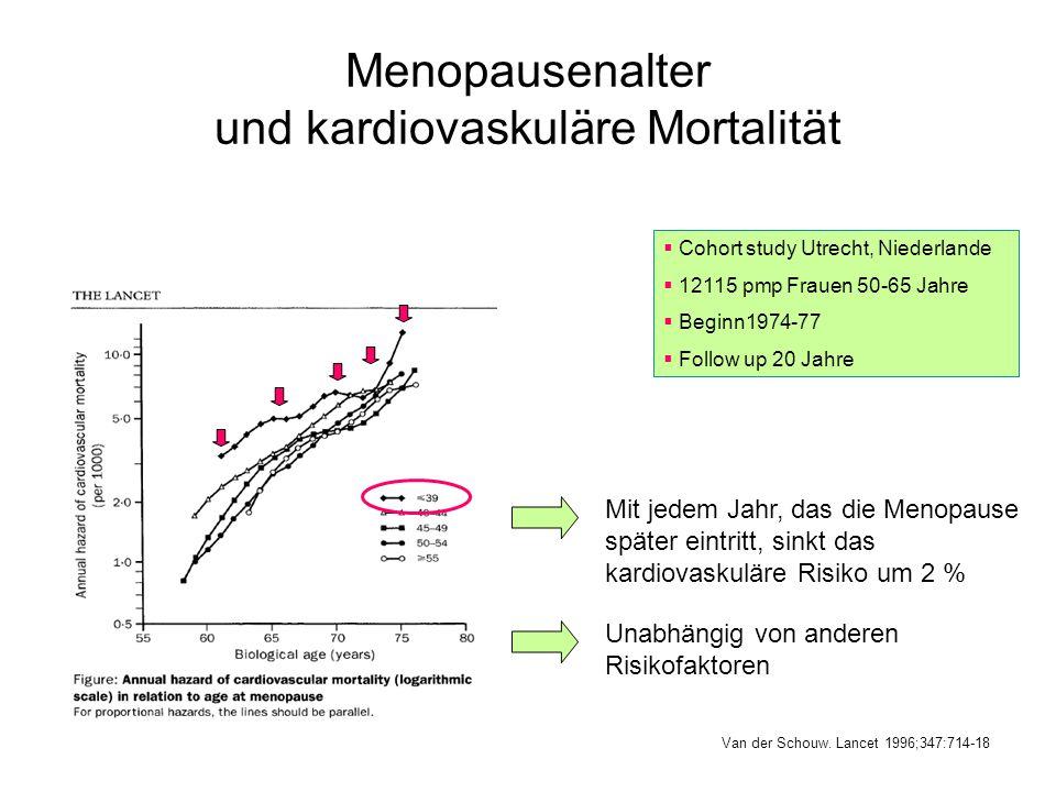 Menopausenalter und kardiovaskuläre Mortalität  Cohort study Utrecht, Niederlande  12115 pmp Frauen 50-65 Jahre  Beginn1974-77  Follow up 20 Jahre