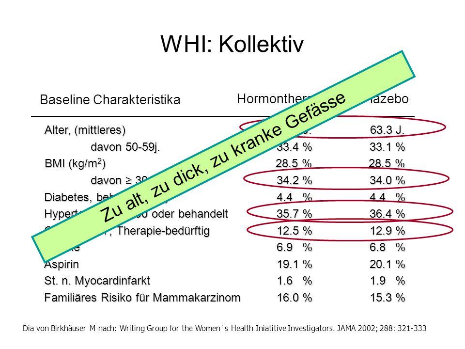 Alter, (mittleres) 63.2 J.63.3 J. davon 50-59j. 33.4 %33.1 % BMI (kg/m 2 ) 28.5 % 28.5 % davon ≥ 3034.2 %34.0 % Diabetes, behandelt (%)4.4 %4.4 % Hype