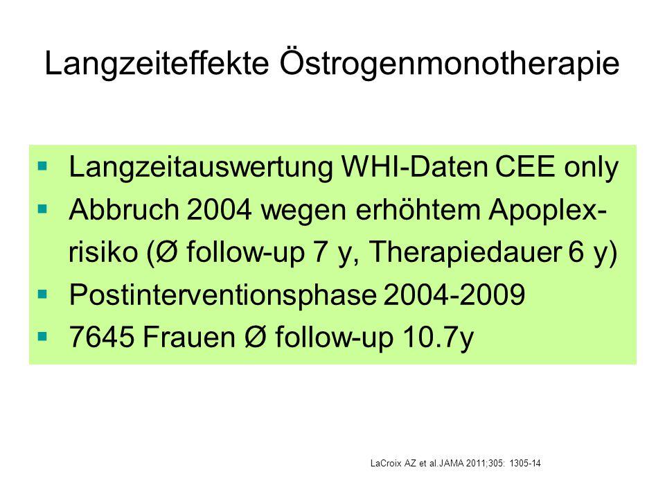 Langzeiteffekte Östrogenmonotherapie  Langzeitauswertung WHI-Daten CEE only  Abbruch 2004 wegen erhöhtem Apoplex- risiko (Ø follow-up 7 y, Therapiedauer 6 y)  Postinterventionsphase 2004-2009  7645 Frauen Ø follow-up 10.7y LaCroix AZ et al.JAMA 2011;305: 1305-14