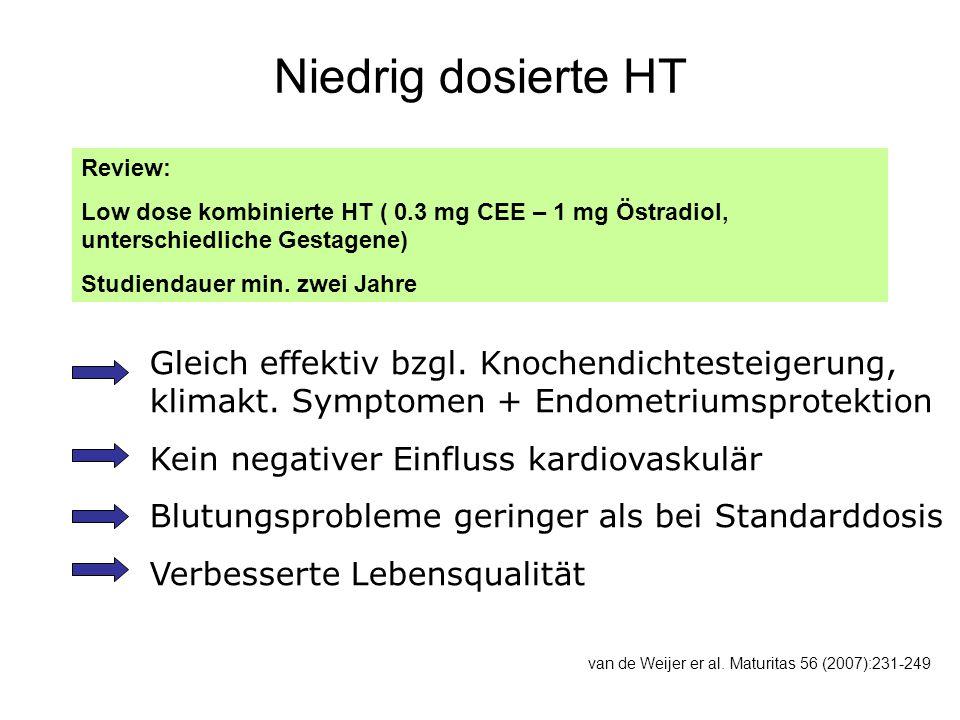 Review: Low dose kombinierte HT ( 0.3 mg CEE – 1 mg Östradiol, unterschiedliche Gestagene) Studiendauer min. zwei Jahre Gleich effektiv bzgl. Knochend
