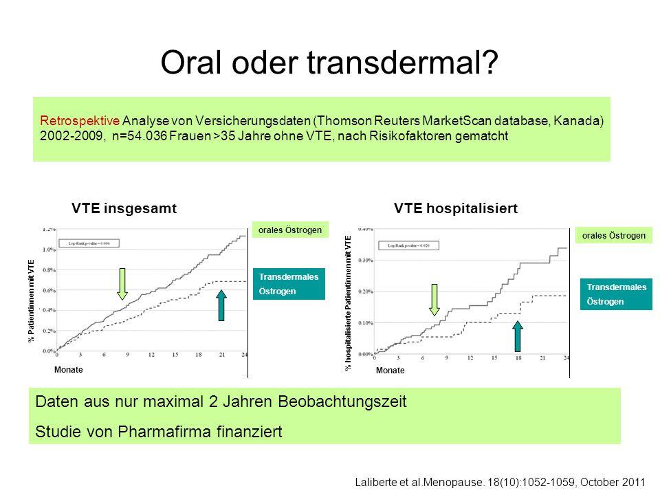 Oral oder transdermal.