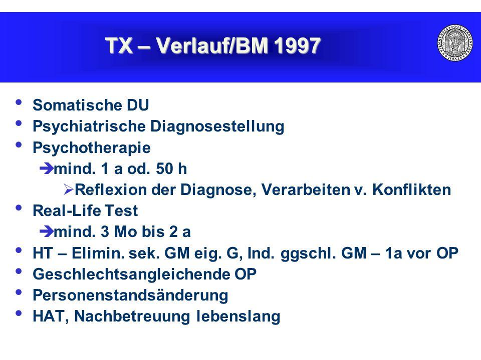 Somatische DU Psychiatrische Diagnosestellung Psychotherapie  mind.