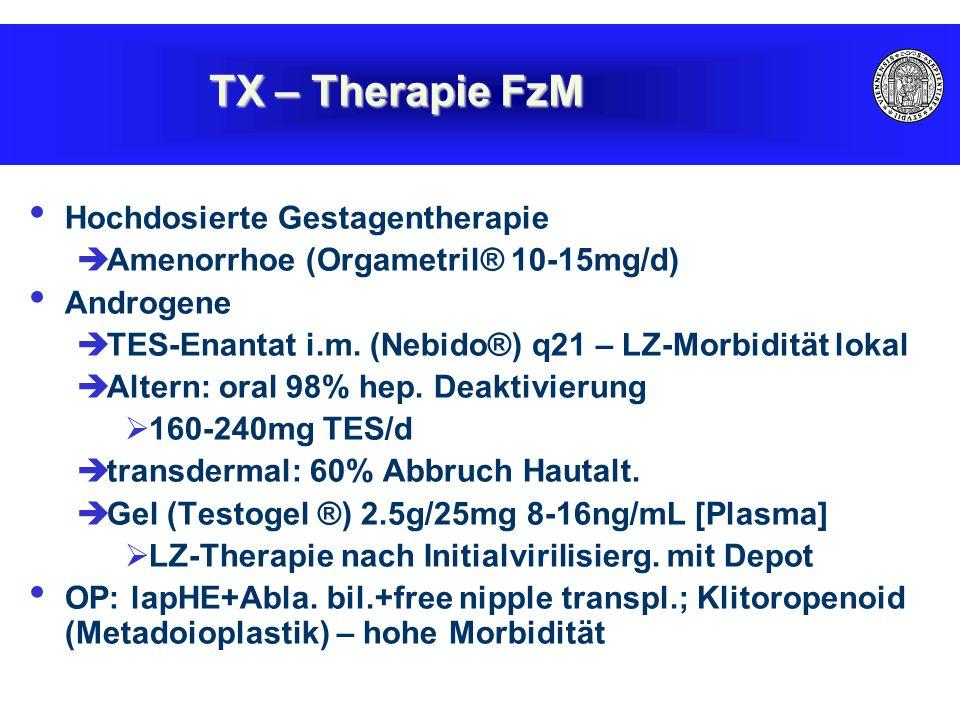 Hochdosierte Gestagentherapie  Amenorrhoe (Orgametril® 10-15mg/d) Androgene  TES-Enantat i.m.