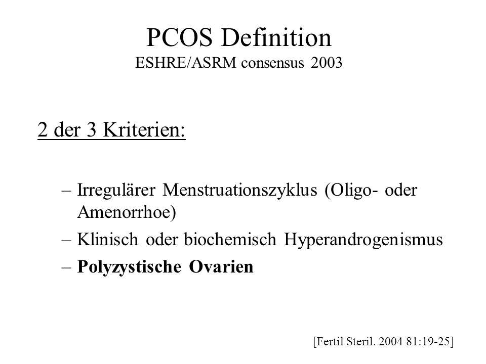 PCOS Definition ESHRE/ASRM consensus 2003 2 der 3 Kriterien: –Irregulärer Menstruationszyklus (Oligo- oder Amenorrhoe) –Klinisch oder biochemisch Hype