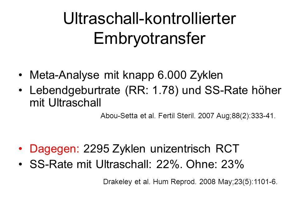 Ultraschall-kontrollierter Embryotransfer Meta-Analyse mit knapp 6.000 Zyklen Lebendgeburtrate (RR: 1.78) und SS-Rate höher mit Ultraschall Dagegen: 2