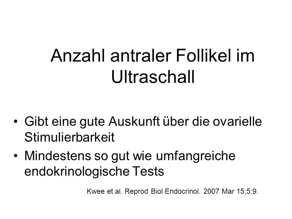 Anzahl antraler Follikel im Ultraschall Gibt eine gute Auskunft über die ovarielle Stimulierbarkeit Mindestens so gut wie umfangreiche endokrinologisc