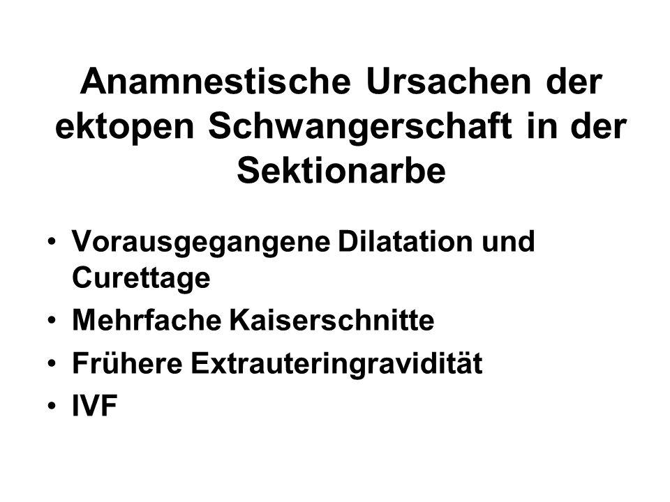 Anamnestische Ursachen der ektopen Schwangerschaft in der Sektionarbe Vorausgegangene Dilatation und Curettage Mehrfache Kaiserschnitte Frühere Extrau