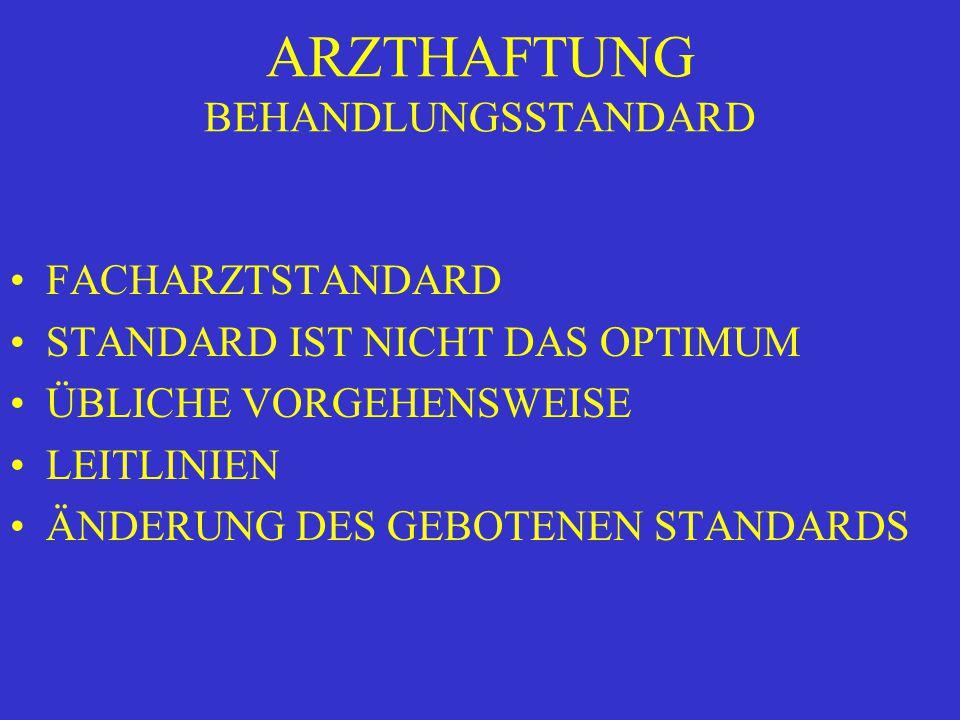ARZTHAFTUNG BEHANDLUNGSSTANDARD FACHARZTSTANDARD STANDARD IST NICHT DAS OPTIMUM ÜBLICHE VORGEHENSWEISE LEITLINIEN ÄNDERUNG DES GEBOTENEN STANDARDS
