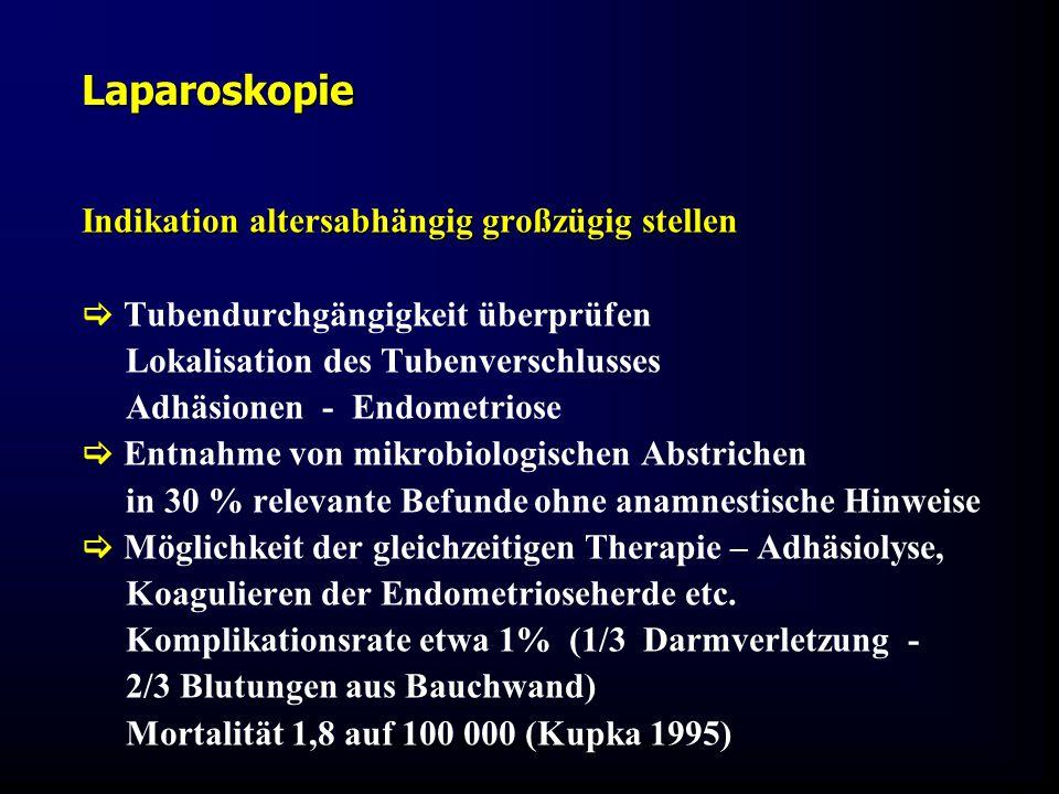 FIS-KIWU Abklärung Mauritius 06 Laparoskopie Indikation altersabhängig großzügig stellen  Tubendurchgängigkeit überprüfen Lokalisation des Tubenversc