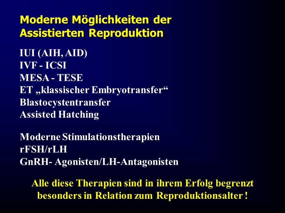 """FIS-KIWU Abklärung Mauritius 06 Moderne Möglichkeiten der Assistierten Reproduktion IUI (AIH, AID) IVF - ICSI MESA - TESE ET """"klassischer Embryotransf"""