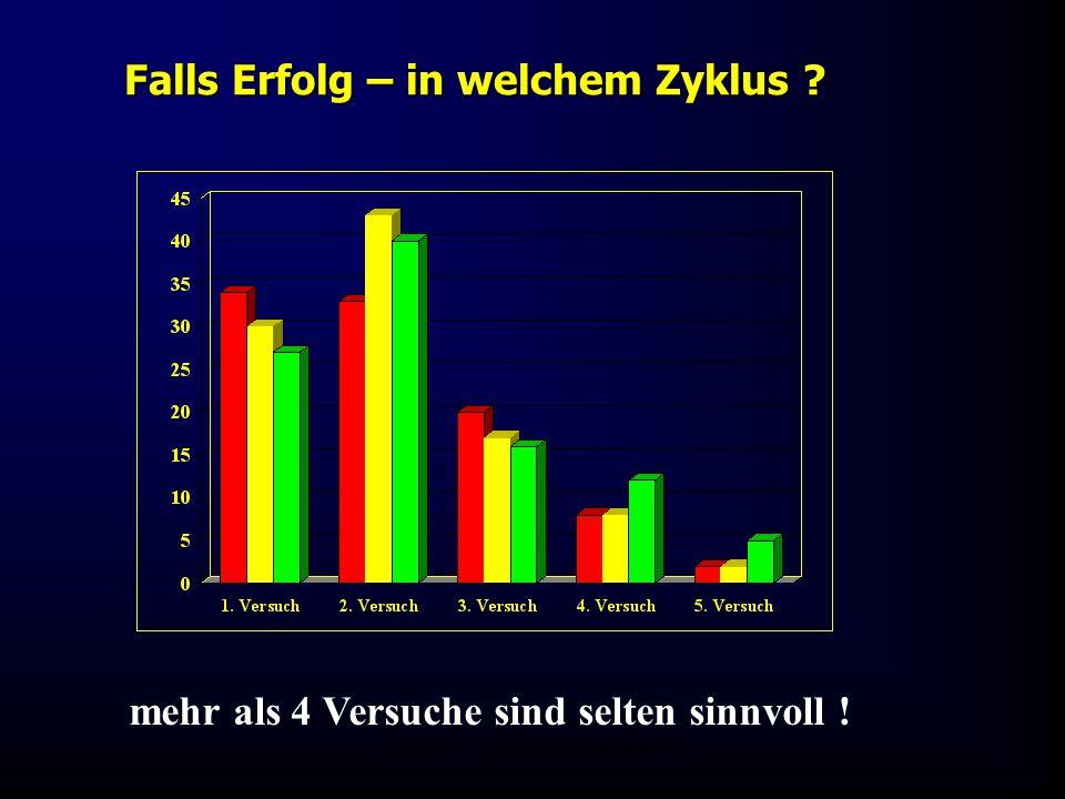 FIS-KIWU Abklärung Mauritius 06 Falls Erfolg – in welchem Zyklus ? mehr als 4 Versuche sind selten sinnvoll !