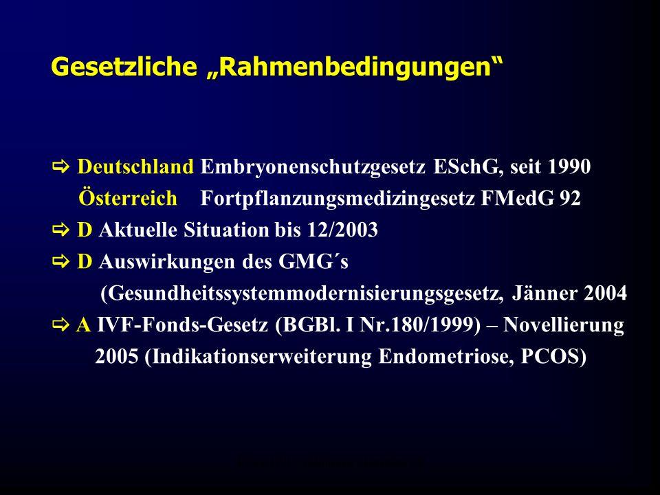 """FIS-KIWU Abklärung Mauritius 06 Gesetzliche """"Rahmenbedingungen""""  Deutschland Embryonenschutzgesetz ESchG, seit 1990 Österreich Fortpflanzungsmedizing"""