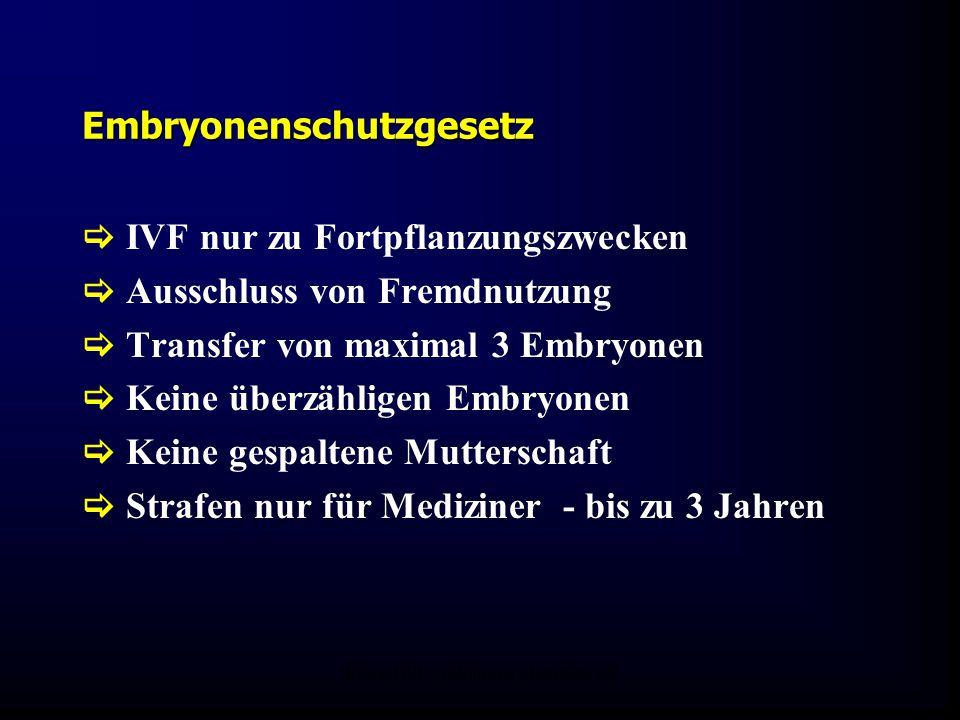 FIS-KIWU Abklärung Mauritius 06 Embryonenschutzgesetz  IVF nur zu Fortpflanzungszwecken  Ausschluss von Fremdnutzung  Transfer von maximal 3 Embryo