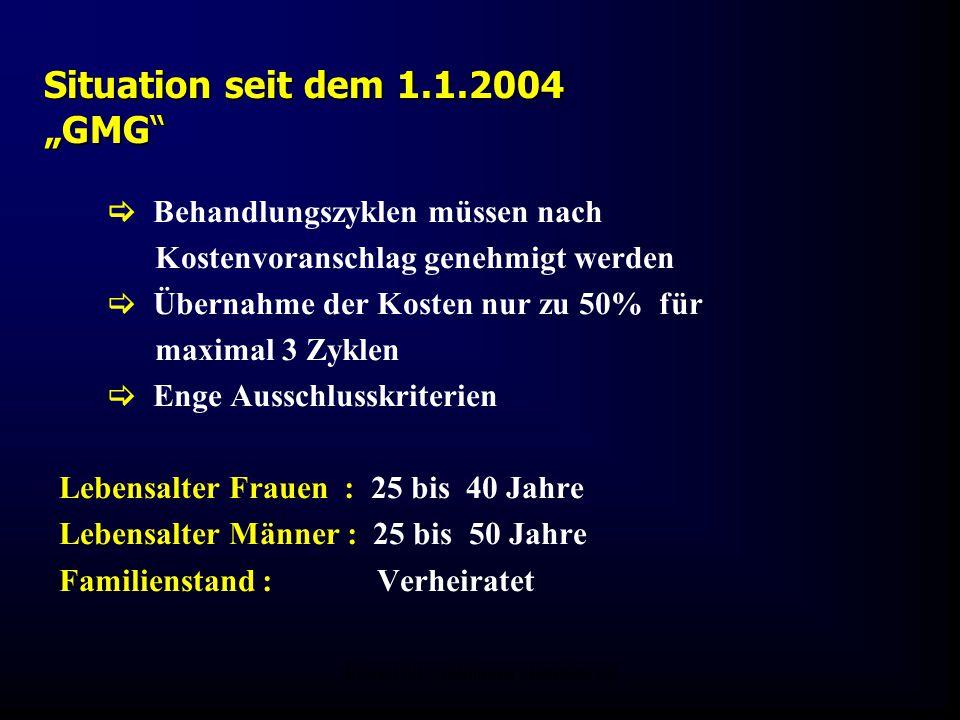 """FIS-KIWU Abklärung Mauritius 06 Situation seit dem 1.1.2004 """"GMG""""  Behandlungszyklen müssen nach Kostenvoranschlag genehmigt werden  Übernahme der K"""