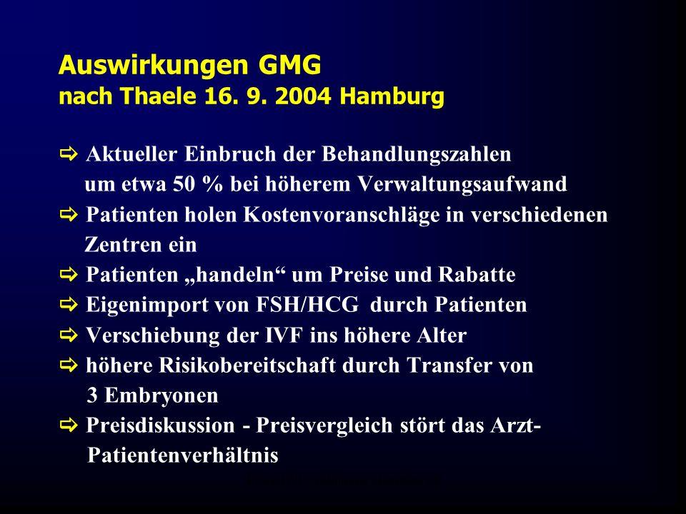 FIS-KIWU Abklärung Mauritius 06 Auswirkungen GMG nach Thaele 16. 9. 2004 Hamburg  Aktueller Einbruch der Behandlungszahlen um etwa 50 % bei höherem V