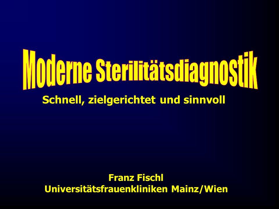 Franz Fischl Universitätsfrauenkliniken Mainz/Wien Schnell, zielgerichtet und sinnvoll