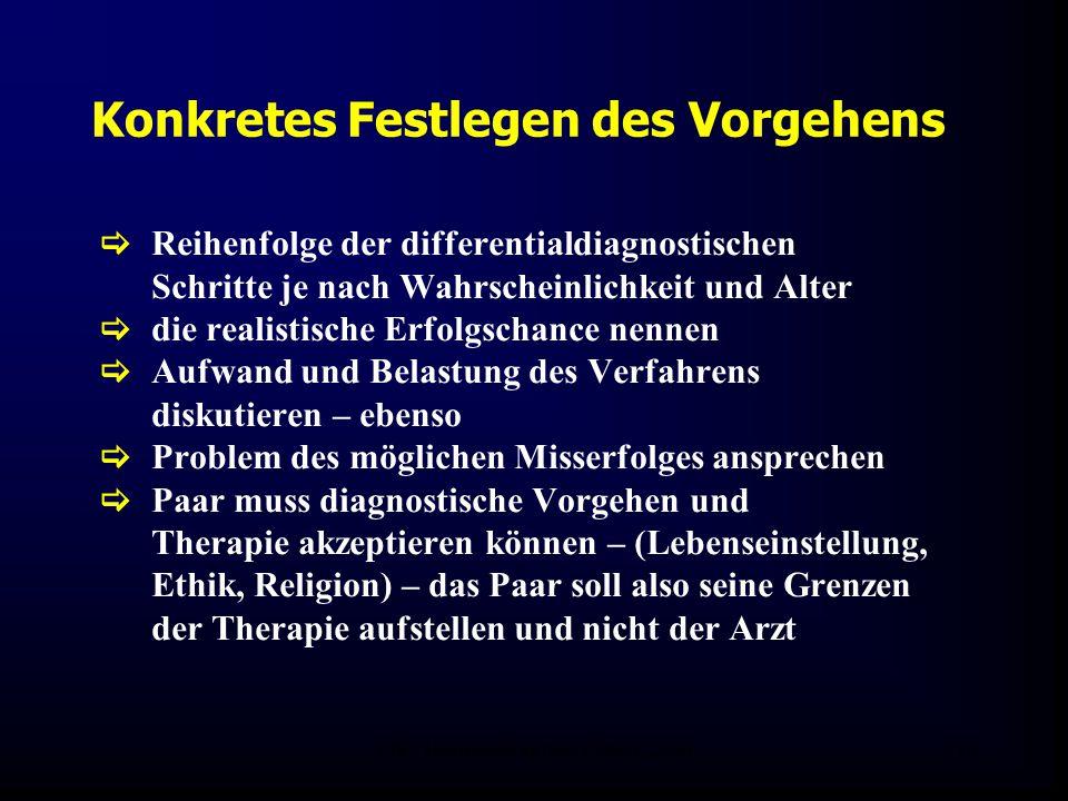 FIS - Hormonell aktuell Zypern 200610 Konkretes Festlegen des Vorgehens  Reihenfolge der differentialdiagnostischen Schritte je nach Wahrscheinlichke