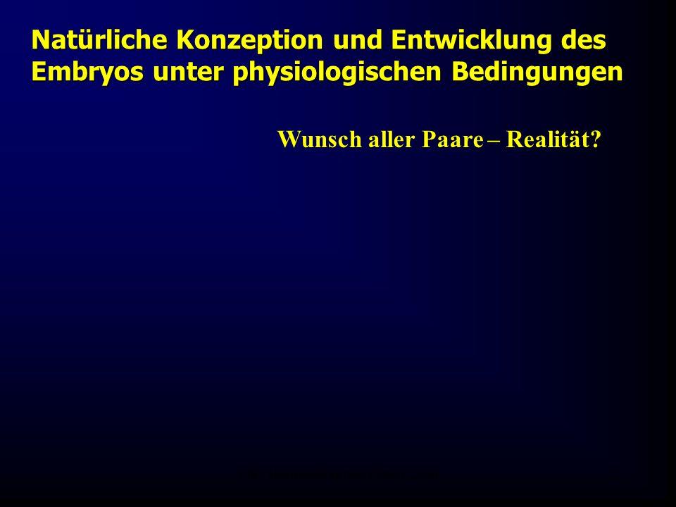 FIS - Hormonell aktuell Zypern 20062 Natürliche Konzeption und Entwicklung des Embryos unter physiologischen Bedingungen Wunsch aller Paare – Realität