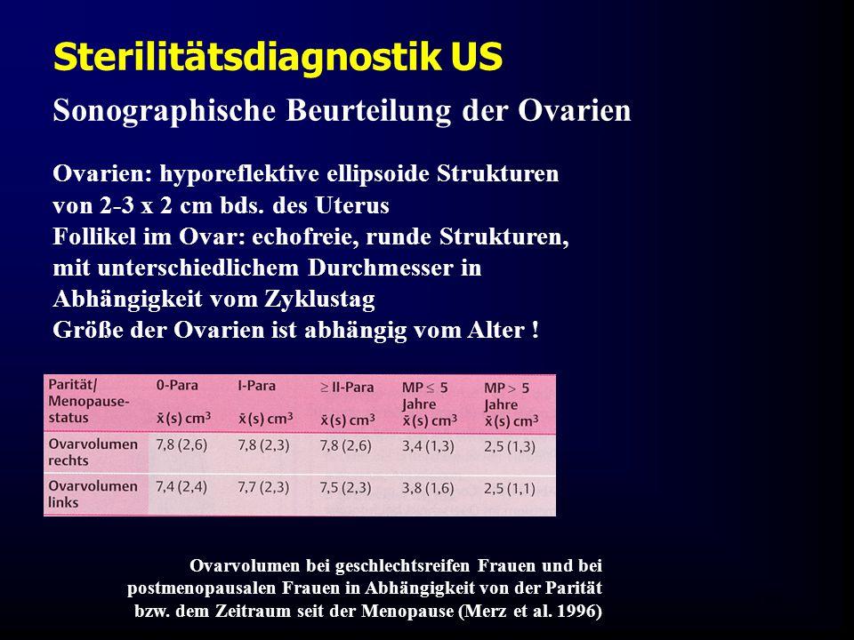 FIS - Hormonell aktuell Zypern 200620 Sterilitätsdiagnostik US Sonographische Beurteilung der Ovarien Ovarien: hyporeflektive ellipsoide Strukturen von 2-3 x 2 cm bds.
