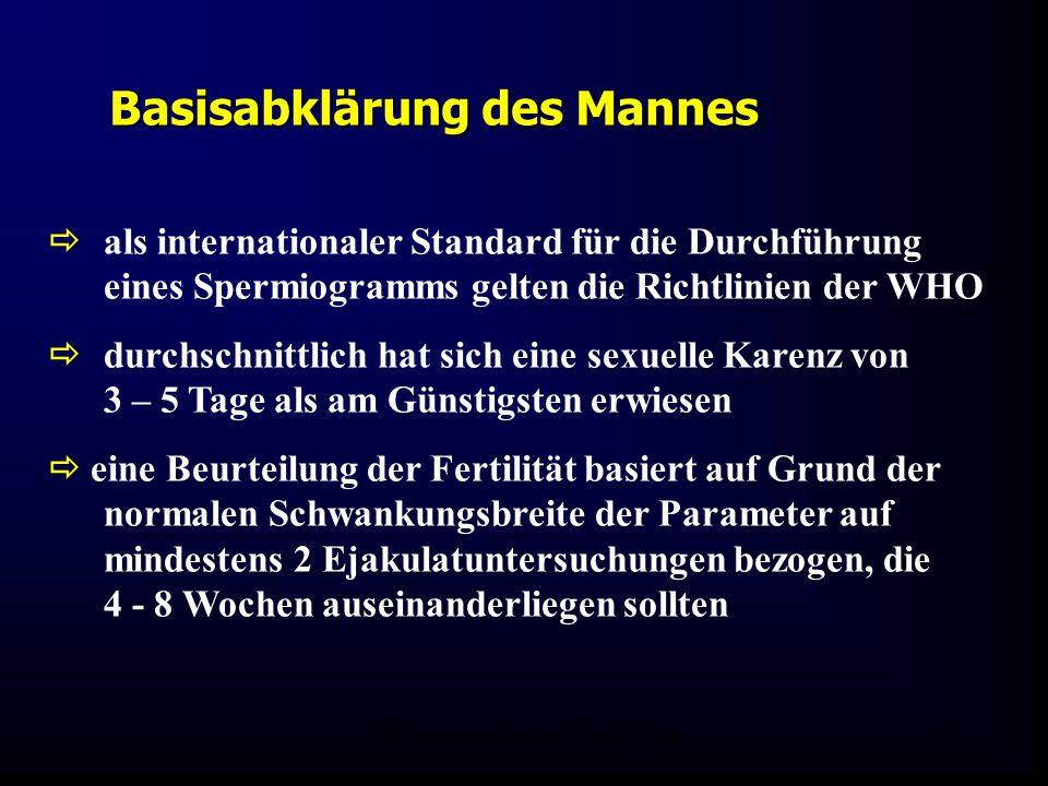 FIS - Hormonell aktuell Zypern 200626 Basisabklärung des Mannes Basisabklärung des Mannes  als internationaler Standard für die Durchführung eines Sp