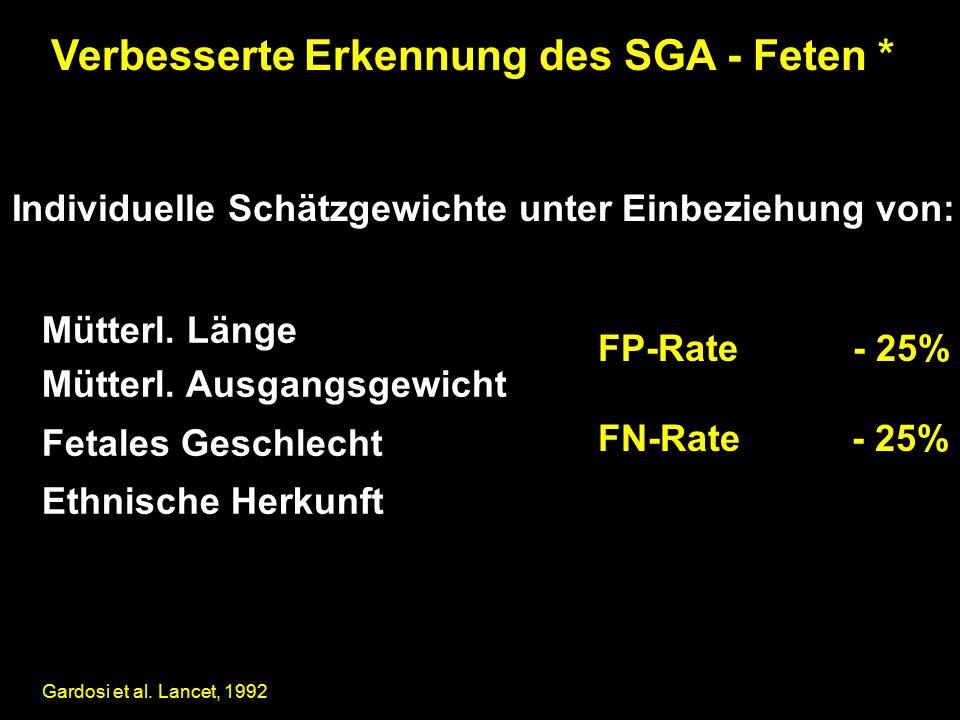 Mütterl.Länge Mütterl. Ausgangsgewicht Fetales Geschlecht Ethnische Herkunft Gardosi et al.