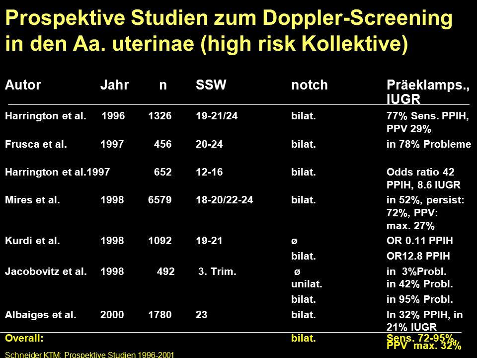 Prospektive Studien zum Doppler-Screening in den Aa.