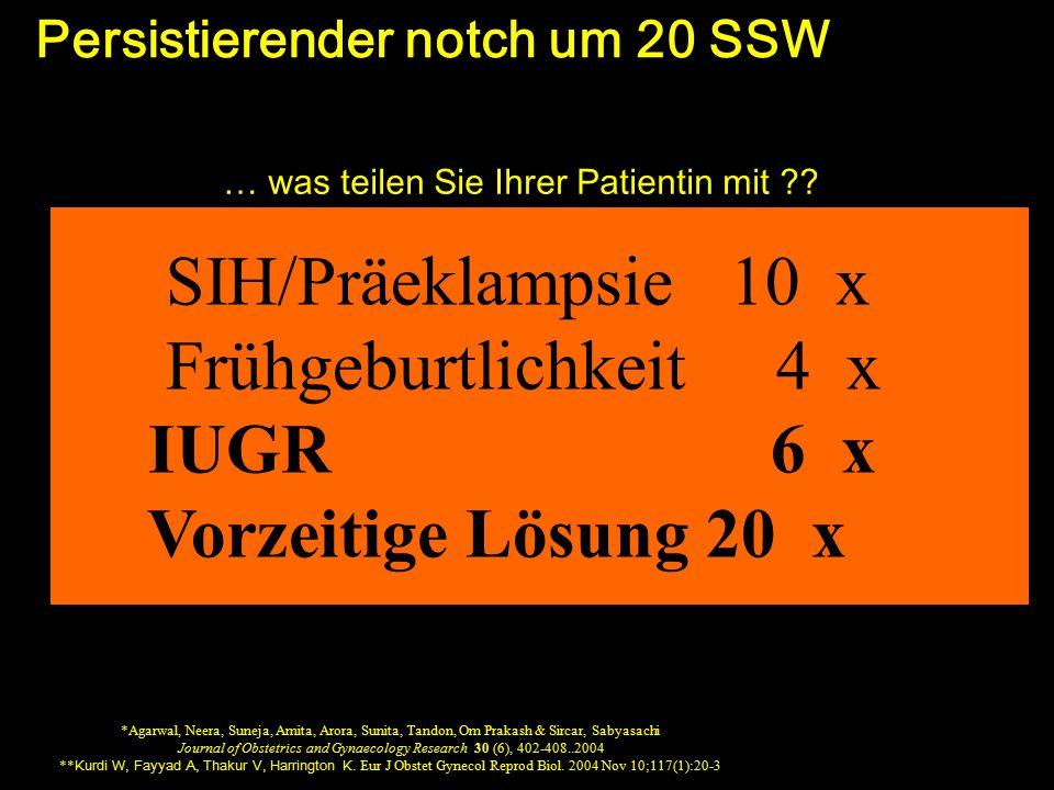 Persistierender notch um 20 SSW … was teilen Sie Ihrer Patientin mit ?.