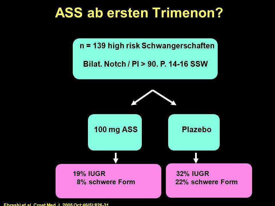 ASS ab ersten Trimenon.n = 139 high risk Schwangerschaften Bilat.