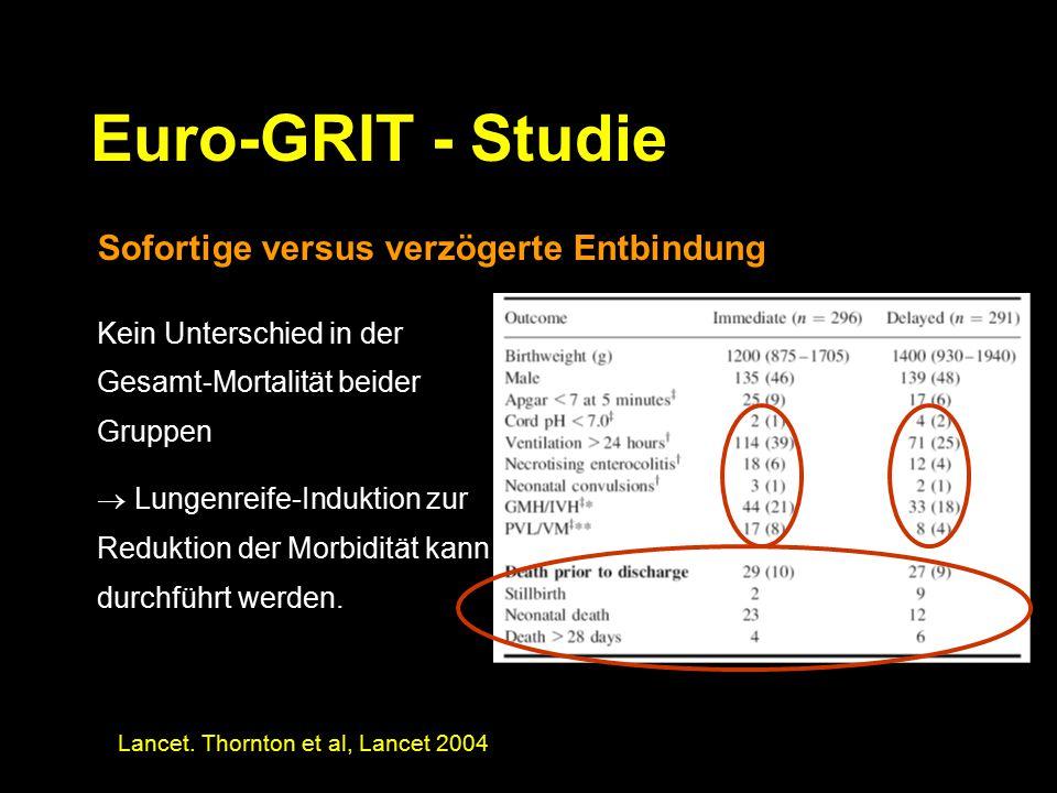 Euro-GRIT - Studie Kein Unterschied in der Gesamt-Mortalität beider Gruppen  Lungenreife-Induktion zur Reduktion der Morbidität kann durchführt werden.