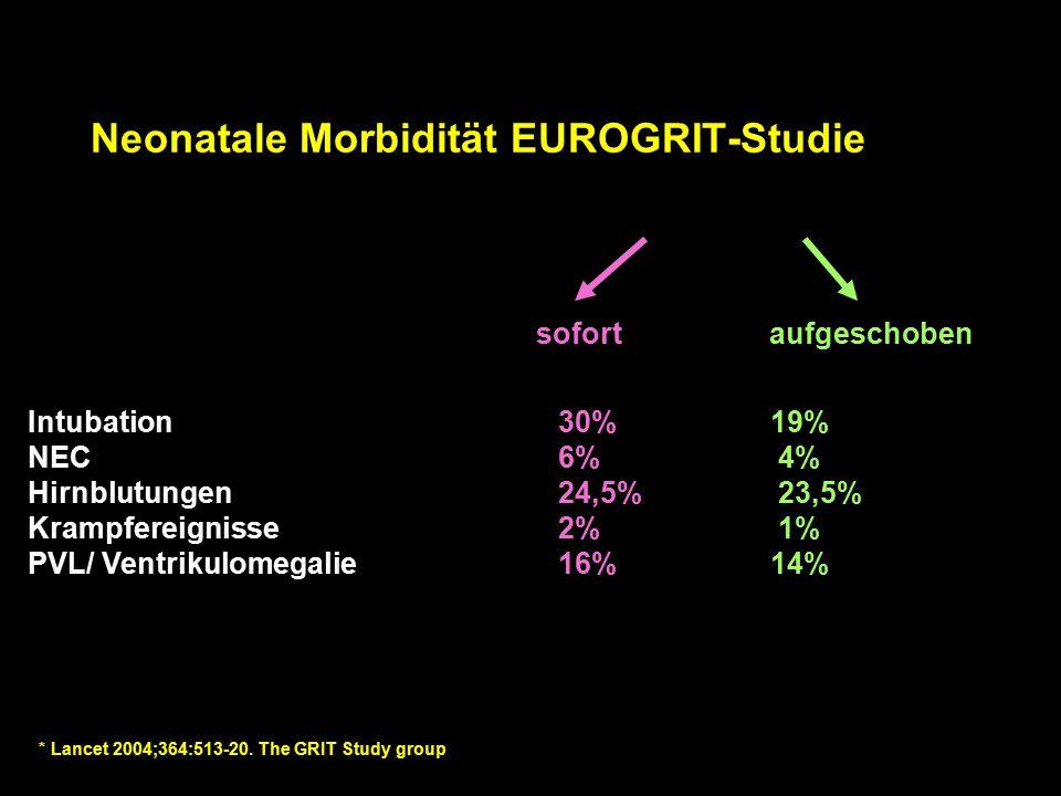 Neonatale Morbidität EUROGRIT-Studie Entbindung sofortaufgeschoben Intubation30%19% NEC6% 4% Hirnblutungen24,5% 23,5% Krampfereignisse2% 1% PVL/ Ventrikulomegalie16%14% * Lancet 2004;364:513-20.